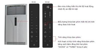 Máy lạnh tủ đứng Daikin FVRN71AXV1